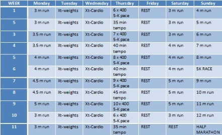 10 Week Training